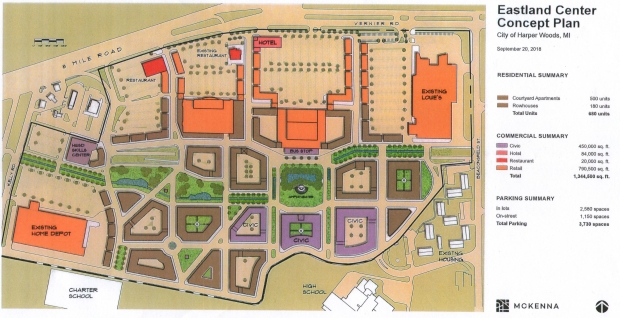 eastland center concept plan